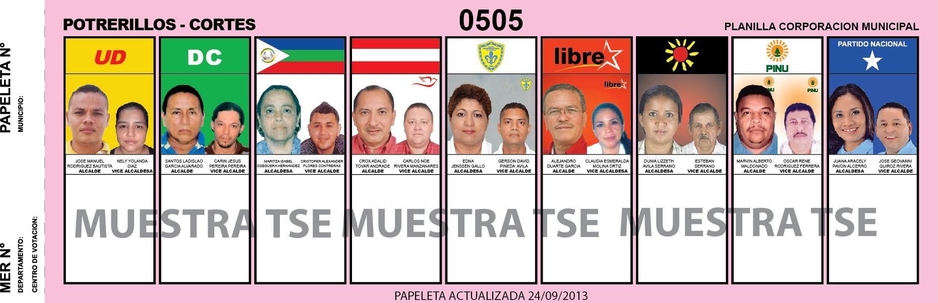 CANDIDATOS 2013 MUNICIPIO POTRERILLOS - CORTES - HONDURAS