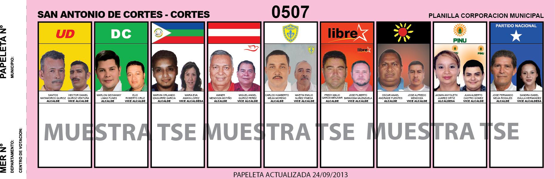 CANDIDATOS 2013 MUNICIPIO SAN ANTONIO DE CORTES - CORTES - HONDURAS