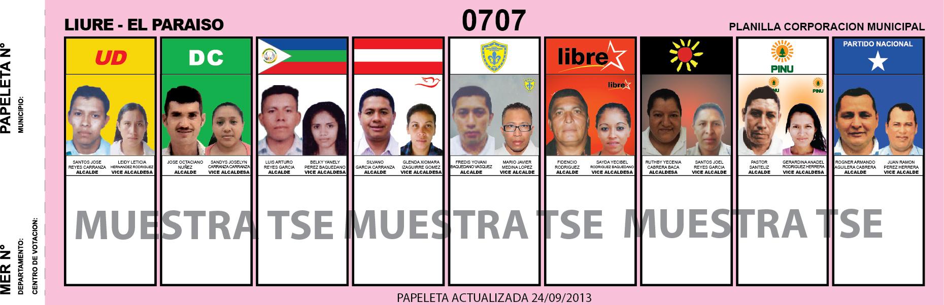 CANDIDATOS 2013 MUNICIPIO LIURE - EL PARAISO - HONDURAS