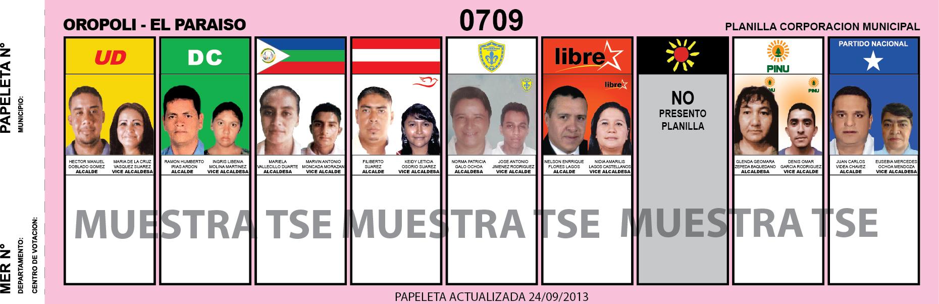 CANDIDATOS 2013 MUNICIPIO OROPOLI - EL PARAISO - HONDURAS