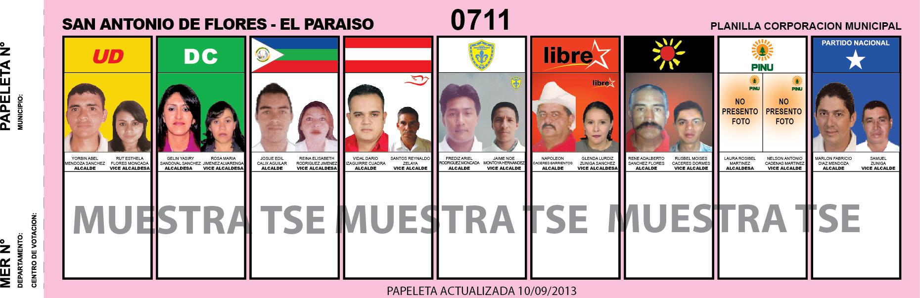 CANDIDATOS 2013 MUNICIPIO SAN ANTONIO DE FLORES - EL PARAISO - HONDURAS