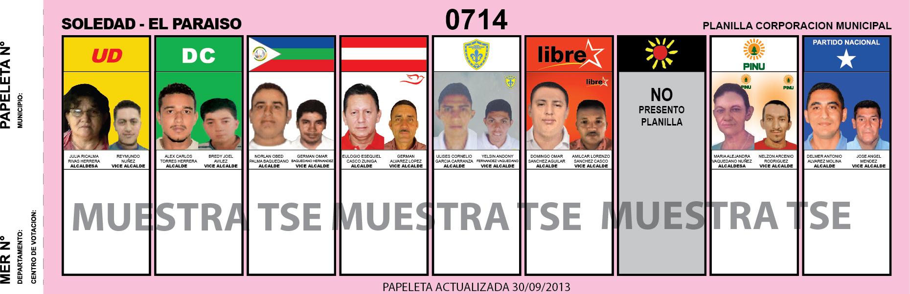CANDIDATOS 2013 MUNICIPIO SOLEDAD - EL PARAISO - HONDURAS