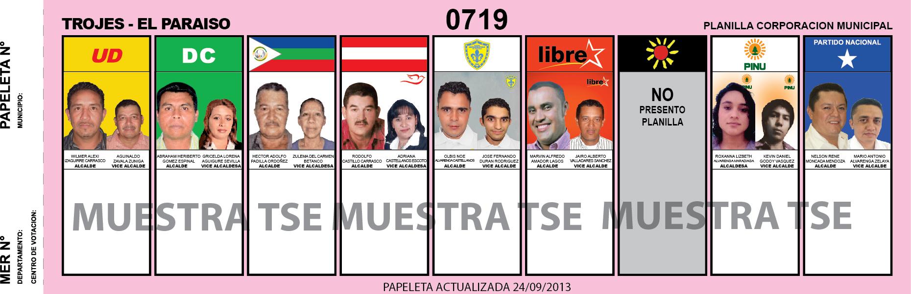 CANDIDATOS 2013 MUNICIPIO TROJES - EL PARAISO - HONDURAS