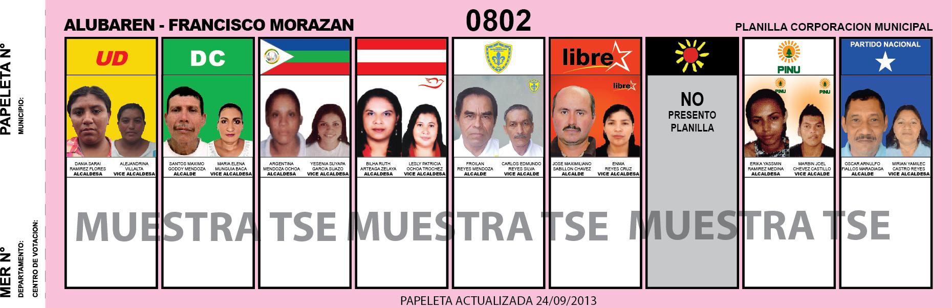 CANDIDATOS 2013 MUNICIPIO ALUBAREN - FRANCISCO MORAZAN - HONDURAS