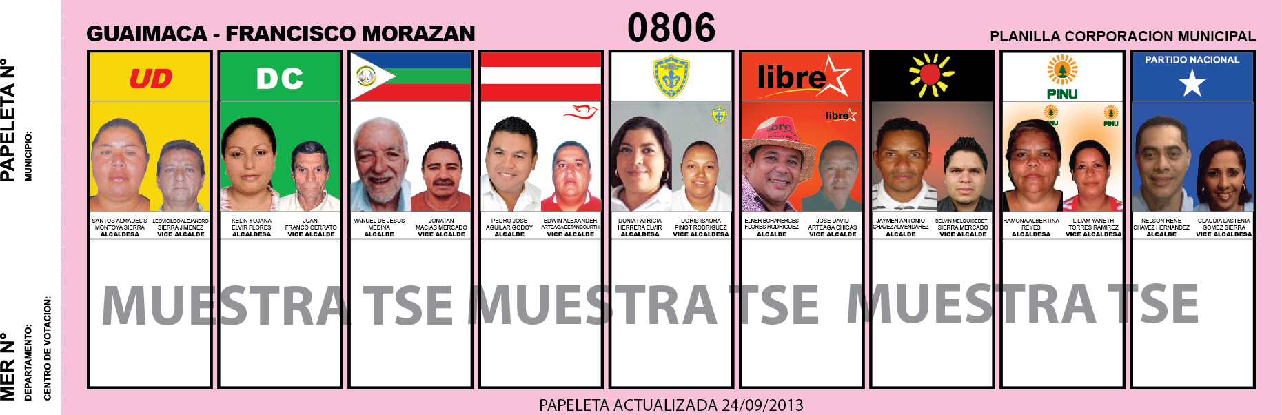 CANDIDATOS 2013 MUNICIPIO GUAIMACA - FRANCISCO MORAZAN - HONDURAS