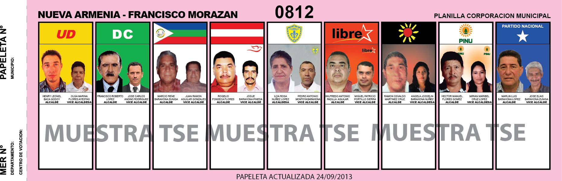 CANDIDATOS 2013 MUNICIPIO NUEVA ARMENIA - FRANCISCO MORAZAN - HONDURAS