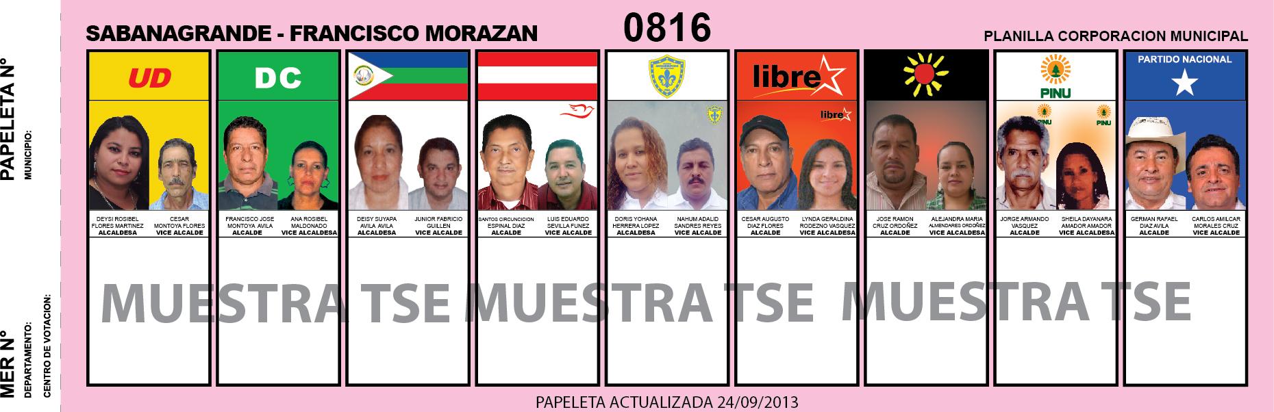 CANDIDATOS 2013 MUNICIPIO SABANAGRANDE - FRANCISCO MORAZAN - HONDURAS
