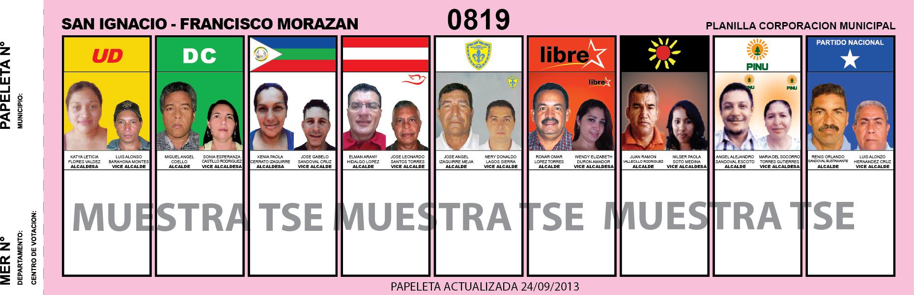 CANDIDATOS 2013 MUNICIPIO SAN IGNACIO - FRANCISCO MORAZAN - HONDURAS