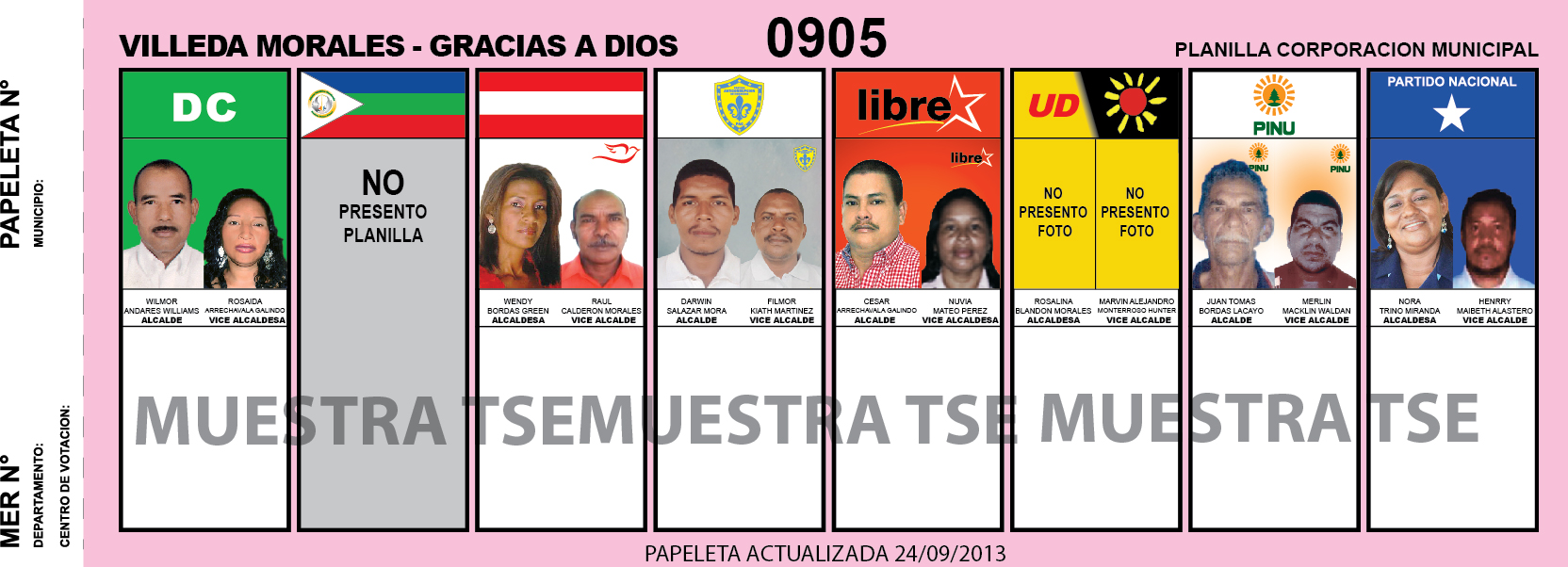 CANDIDATOS 2013 MUNICIPIO VILLEDA MORALES - GRACIAS A DIOS - HONDURAS