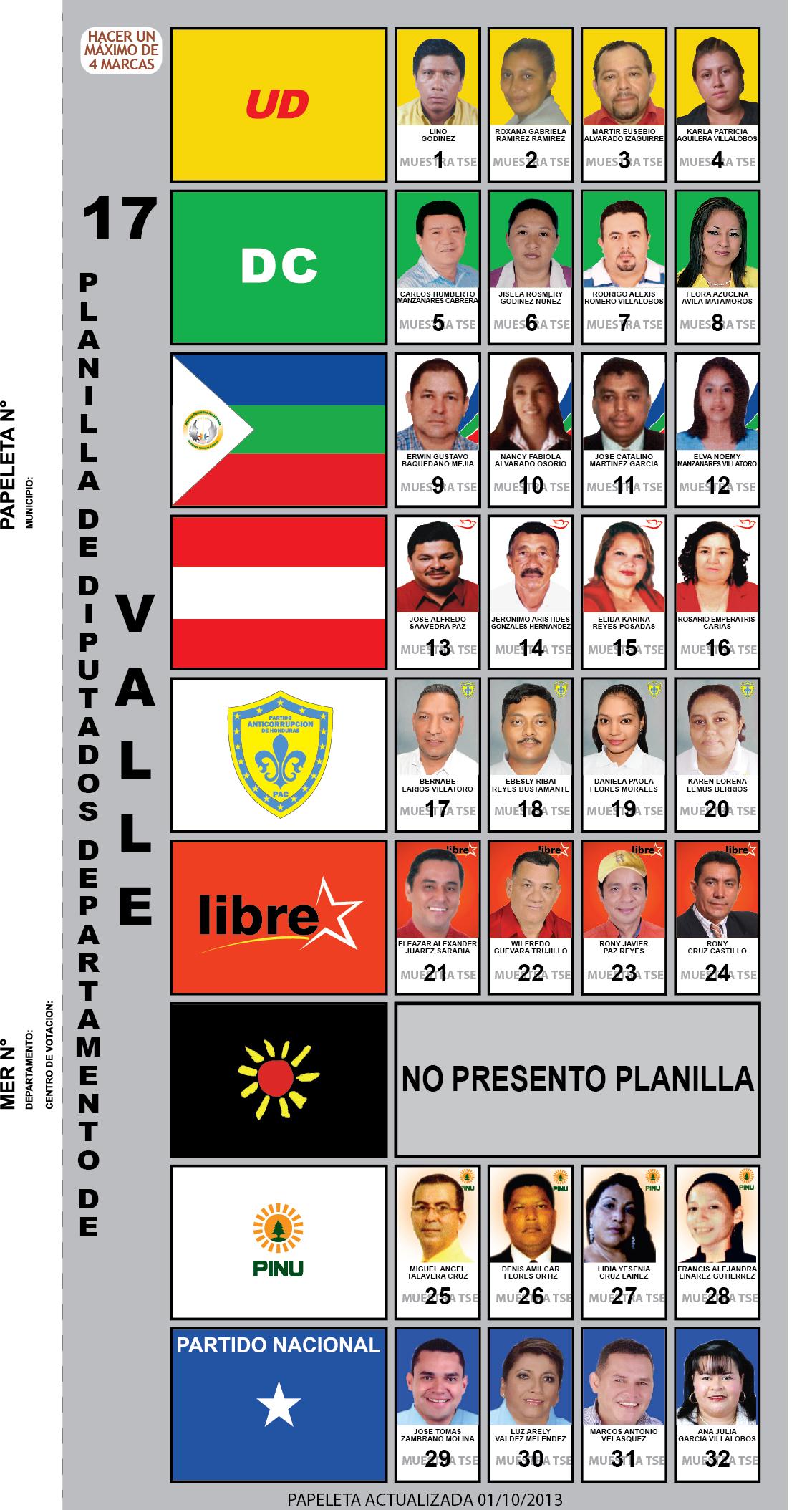 CANDIDATOS A DIPUTADOS 2013 DEPARTAMENTO VALLE - HONDURAS